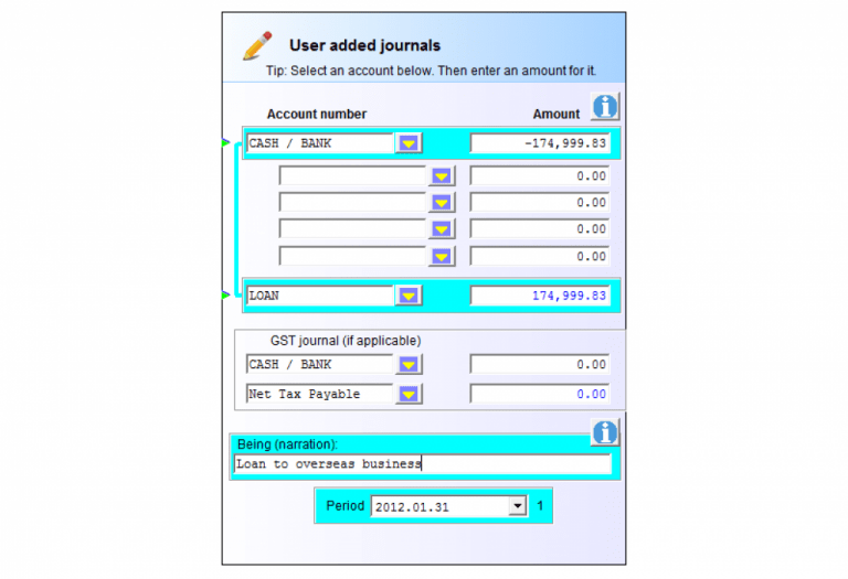 User accounting journal entries in Visual Cash Focus budget